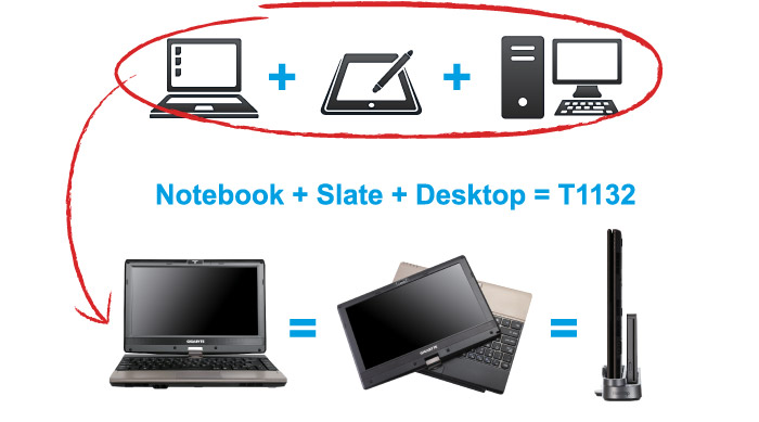 Notebook, tableta y desktop, todo en uno
